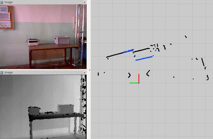 Laserscan Kinect detection