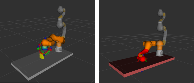 http://wiki.ros.org/pilz_robots/Tutorials/ModelYourApplicationWithPRBT?action=AttachFile&do=get&target=moving_the_manipulator.png