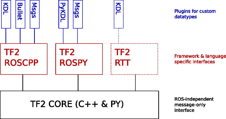 电路 电路图 电子 设计 素材 原理图 948_500
