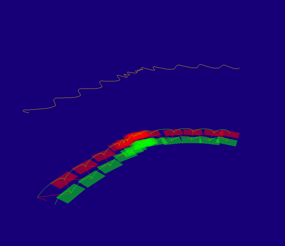 Walking trajectory displayed in rviz