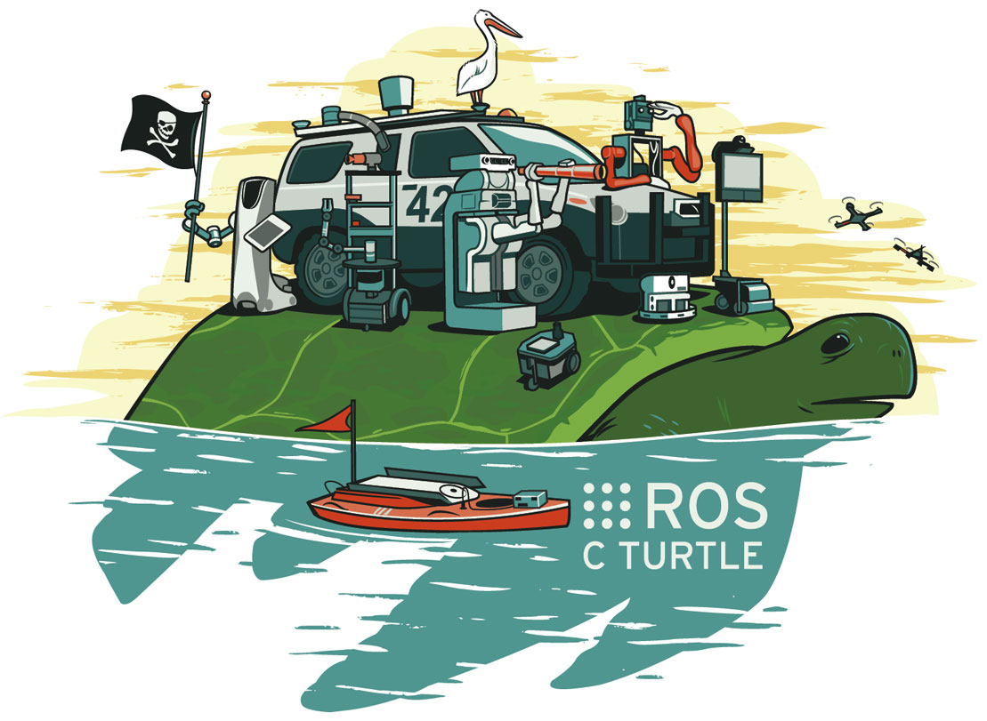 http://ros.org/images/wiki/cturtle.jpg